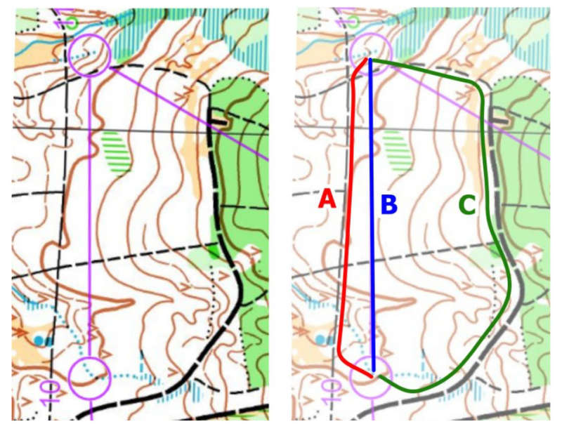 Stage 1 - Forest Route Choice