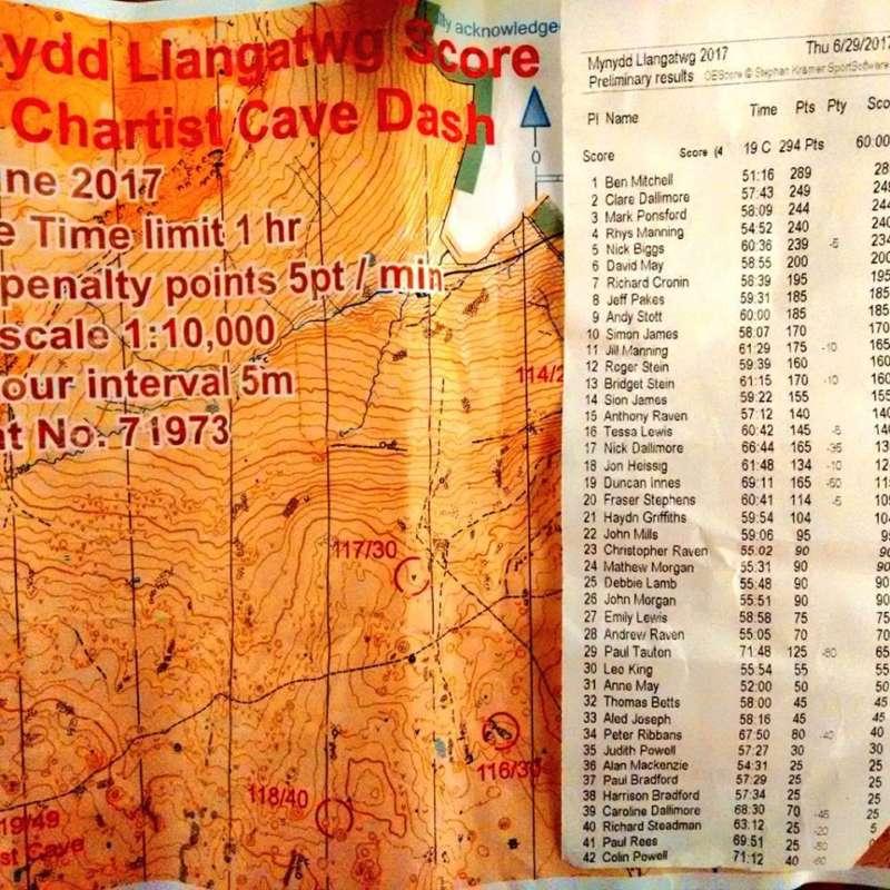 Scores on the Moors: Mynydd Llangatwg